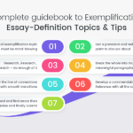 Exemplification essay tips